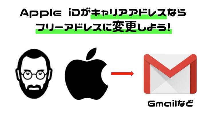 iPhone キャリア変更 Apple iD