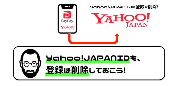 PayPay 使い方 うYahoo!JAPANID削除