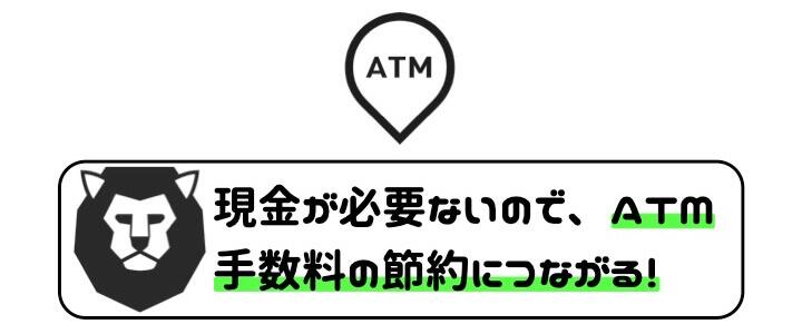 クレジットカード おすすめ ATM手数料
