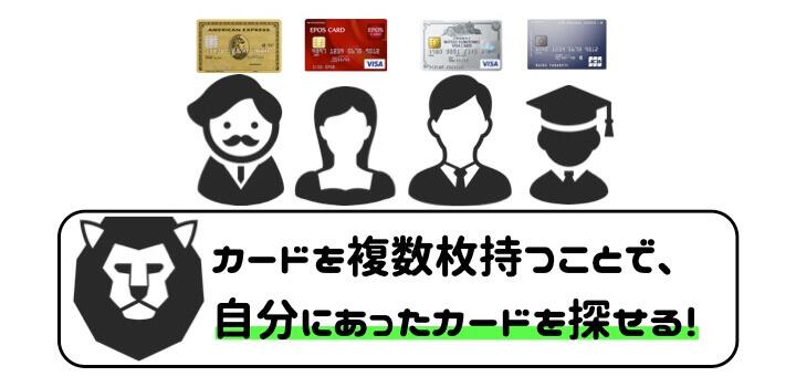 クレジットカード おすすめ 特徴