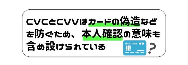 クレジットカード セキュリティコード CVC CVV 仕組み