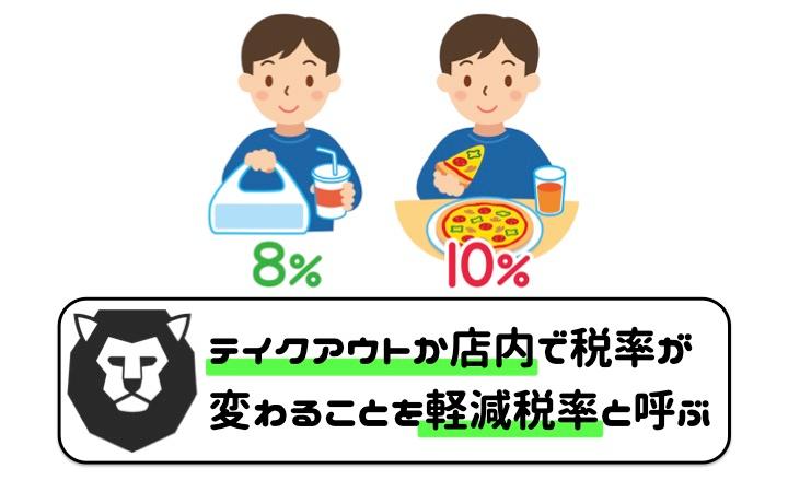 消費税10% キャッシュレス・消費者還元事業 テイクアウト