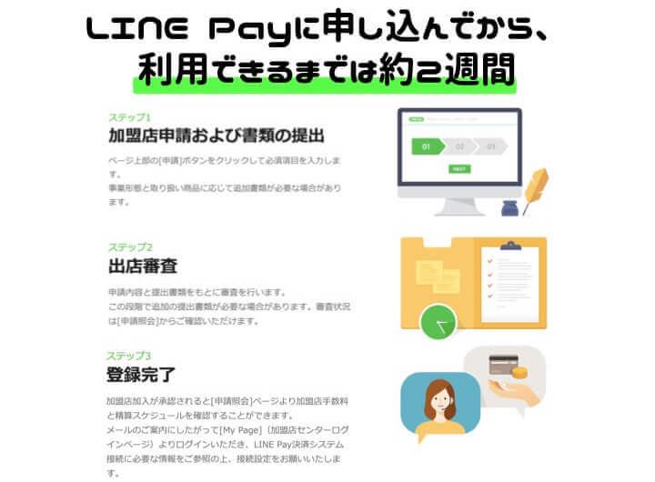 LINE Pay 導入 申し込み流れ