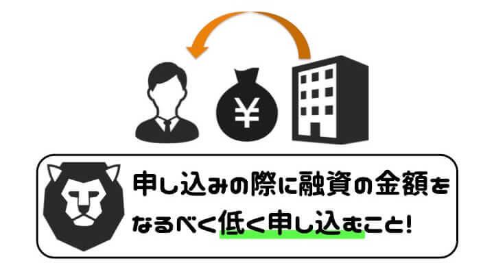 審査 甘い キャッシング 融資金額