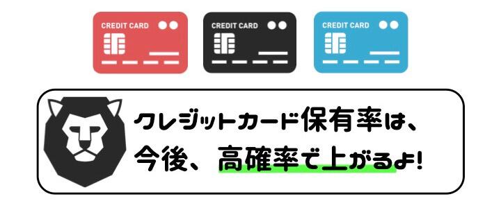 クレジットカード 手数料 比較 保有率