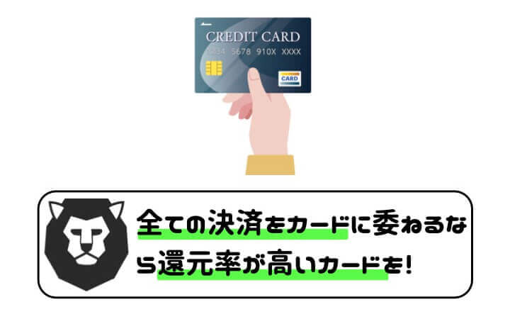 クレジットカード 選び方 メイン