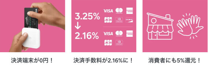 Square 導入 キャッシュレス・消費者還元事業 メリット