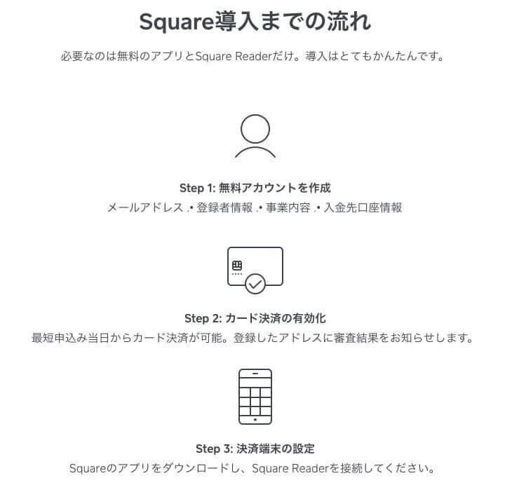 Square 店舗導入 流れ