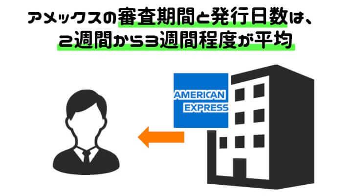 アメックス 審査期間 発行日数