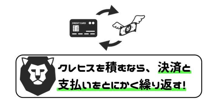 アメックス 審査 クレヒス
