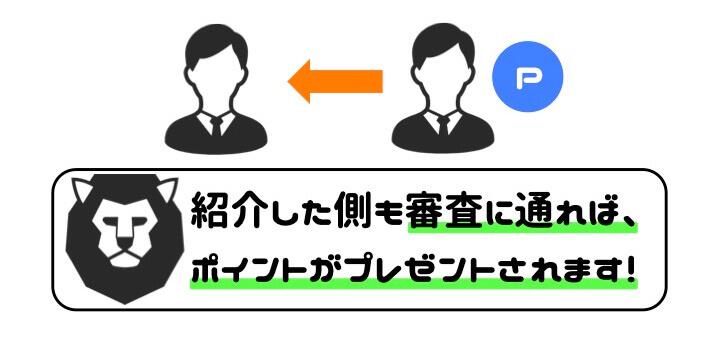 アメックス 審査 紹介プログラム 特典