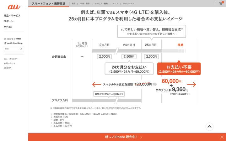iPhone 値下げ au アップデートプログラムDX