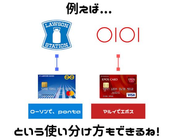 クレジットカードを使い分け方の一例