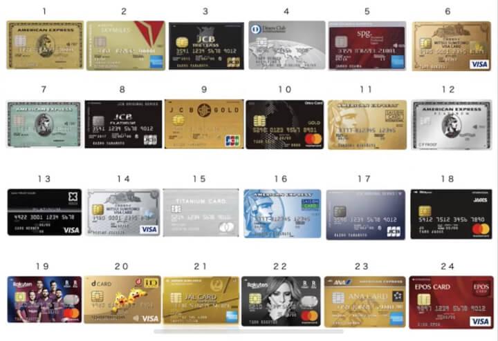 かっこいい クレジットカード 街頭アンケートで使用したもの