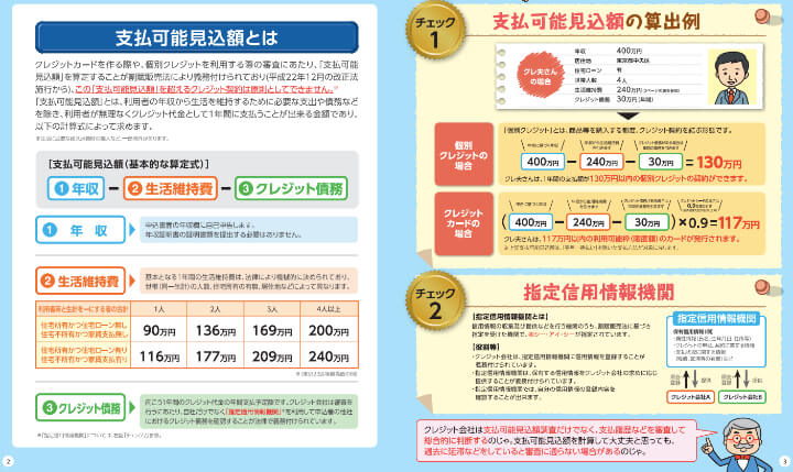 クレジットカード 限度額 年収 支払可能見込額 一般社団法人日本クレジット協会PDF